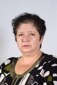 Лободина Любовь Владимировна